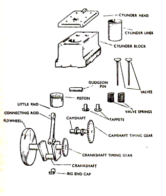 fmp 211 lecture 02 Barebone and 4 Stroke Engine Electrical Diagram lead technologies inc v1 01